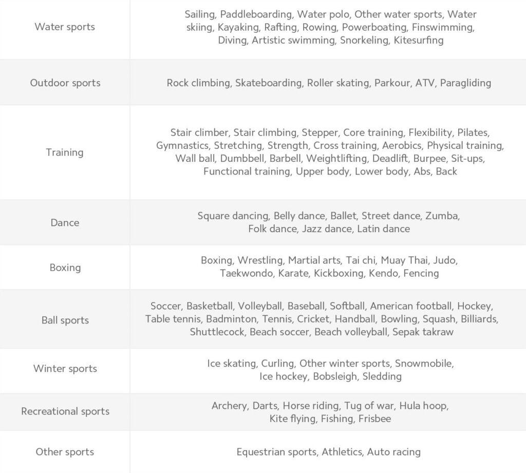 Xiaomi Mi Watch Revolve Active Smartwatch other 100 sports mode